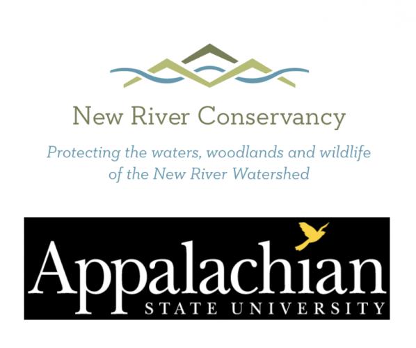 2019 New River Symposium